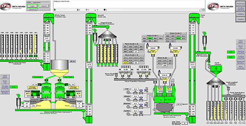Grinding Automation Process Image