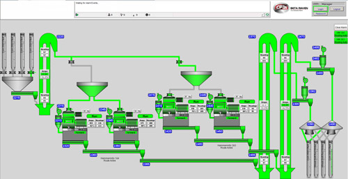Preparation Process Control Image